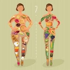 CBSlim 300 - สำหรับการลดความอ้วน - การเรียนการสอน – lazada – ความคิดเห็น